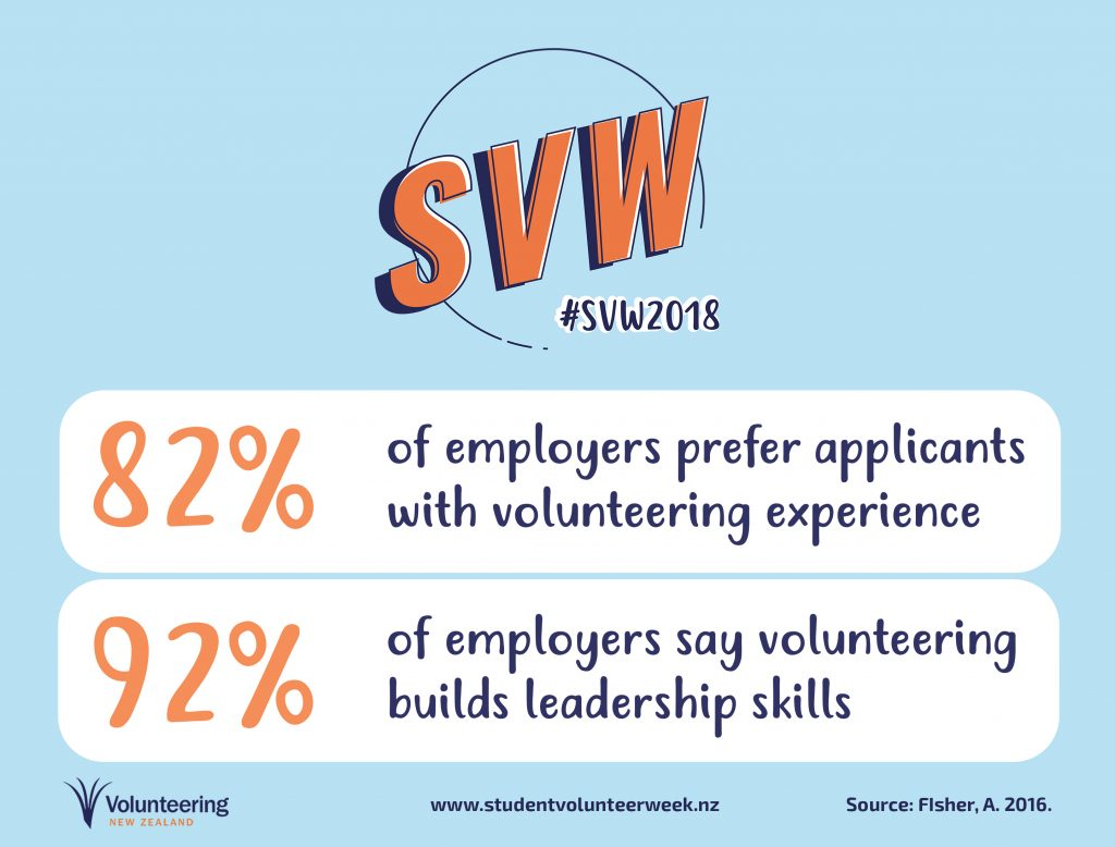 volunteering experiences help develop soft skills